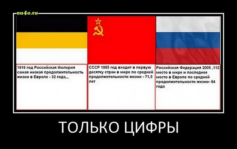 Ужасы советской действительности или Россия которую мы потеряли.