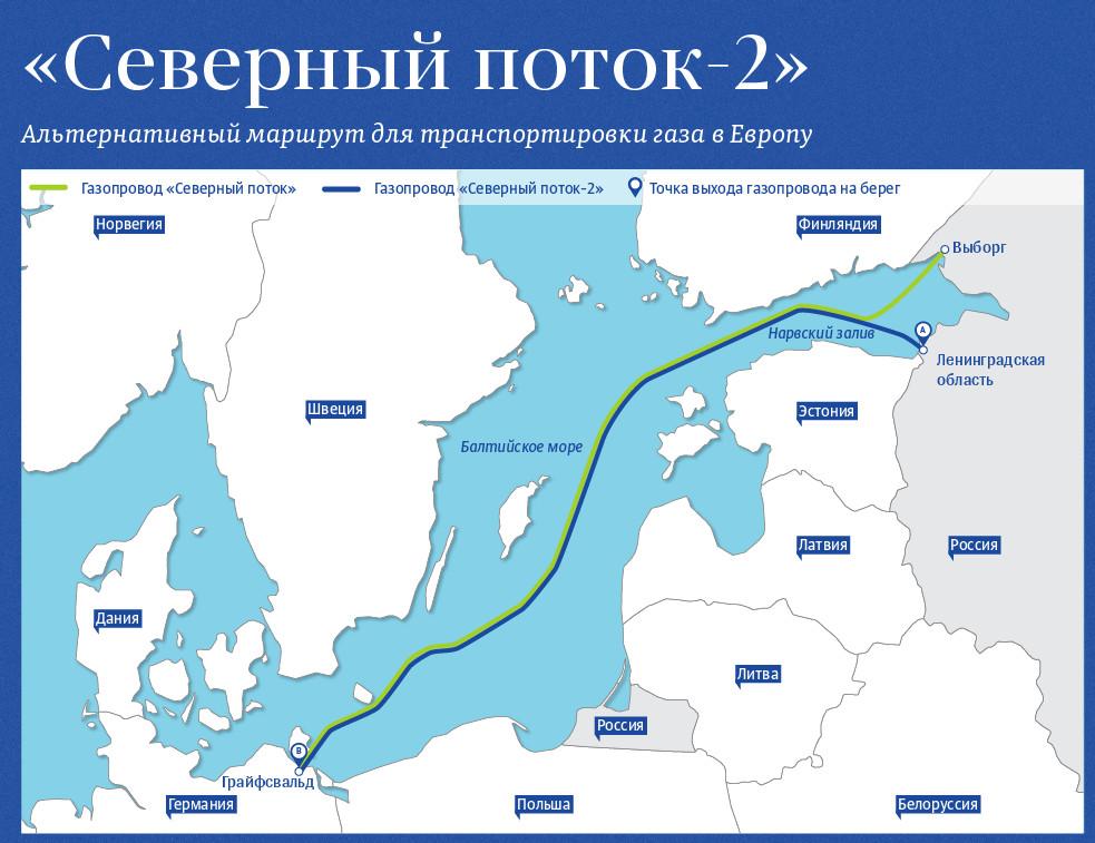 """Еврокомиссия сочла ненужным """"Северный поток — 2"""""""