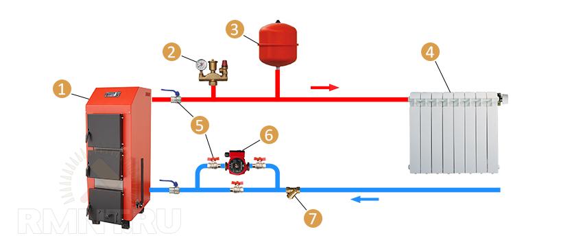 газовые котлы отопления напольные цена с расширительными бачками и циркуляционными насосами