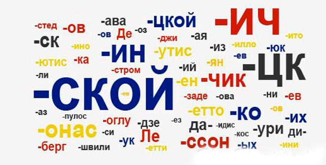 как узнать национальность по фамилии