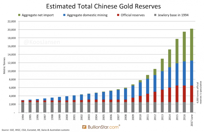 Забудьте про доллар. Юань становится новой мировой резервной валютой.