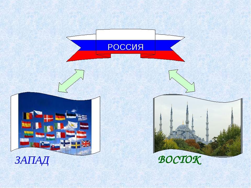 Прогноз Стратфора: Москва смотрит на Восток
