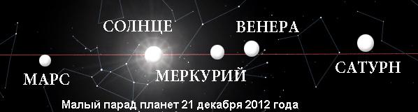 21 декабря 2012 года - парад планет, конец света, начало новой эпохи или обычный день? Уже завтра все узнаем! Бог с вами!!!