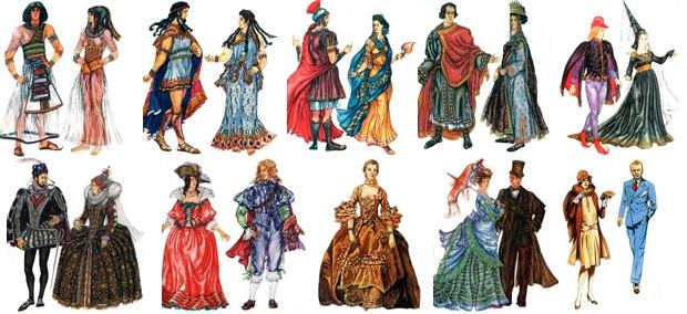 Афоризмы о моде и стиле