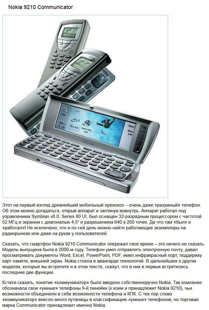 ТОП-10 мобильных телефонов и…