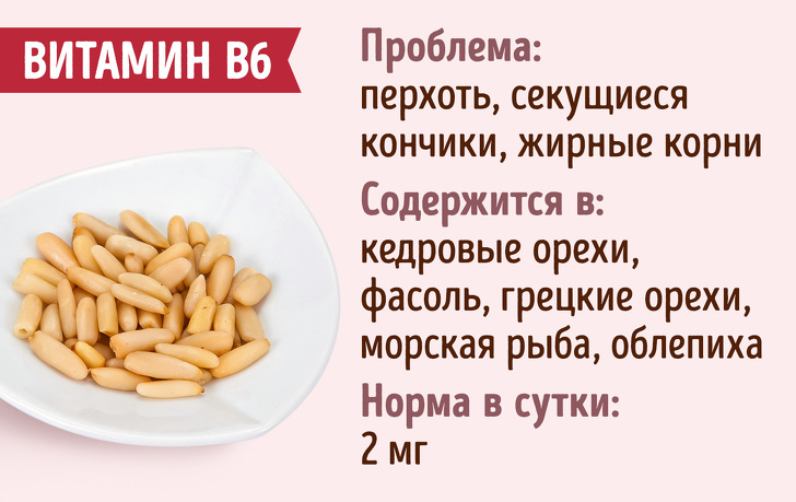 Гид по витаминам, которые отвечают за женскую красоту (И где их найти)