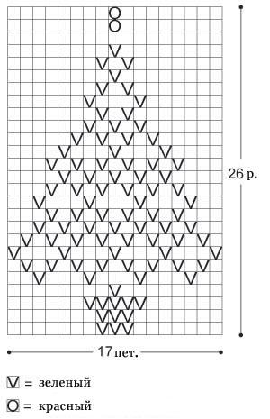Схемы вязания елочки на носках