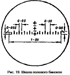 Измеряем расстояние с помощью бинокля