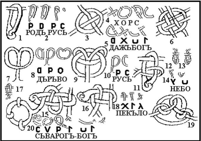 виды письменности древних славян