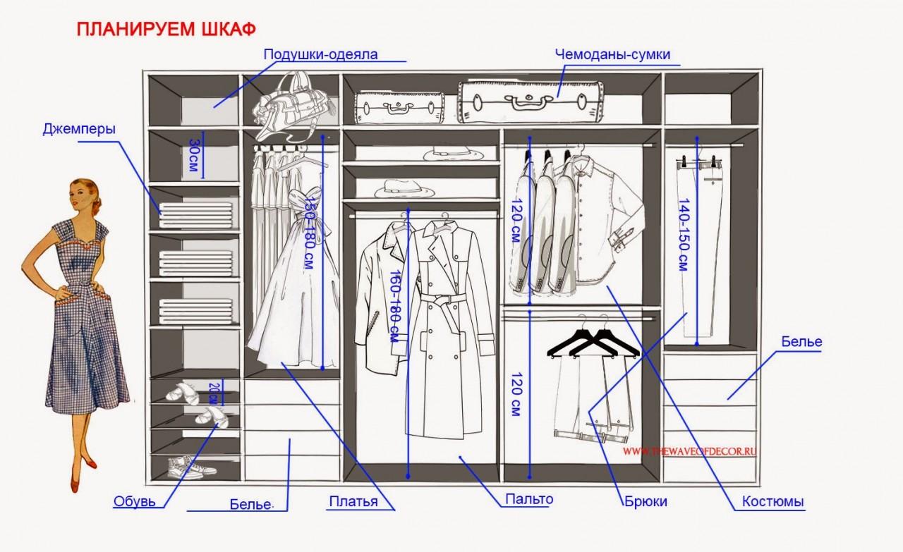 Планируем и рисуем шкаф мечты