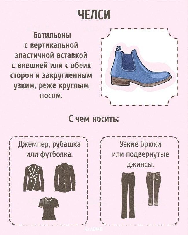 С чем носить обувь: модный гид