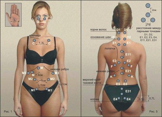 Эротические точки на теле у женщины