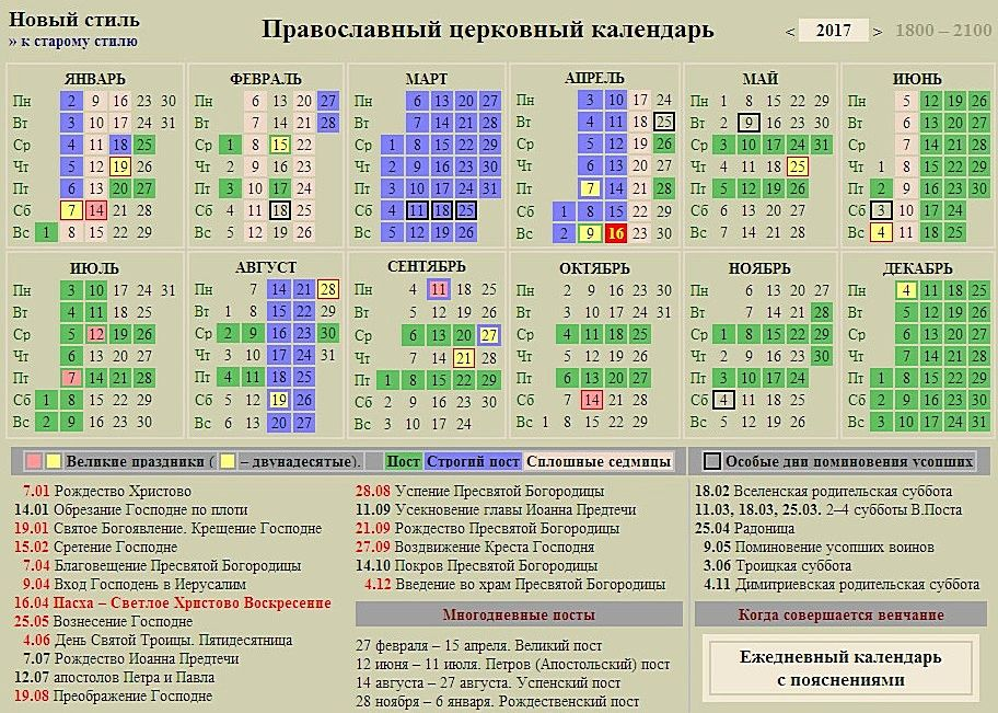 Православный церковный календарь 2017