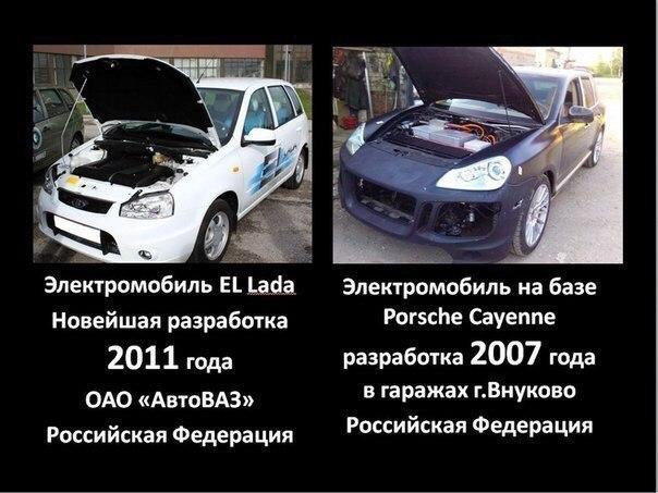 Электроавтомобильные строениия из России