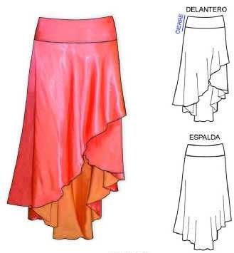 Для тех, кто умеет и любит шить. Моделирование модных юбок