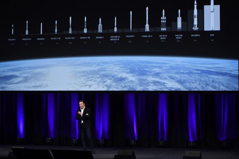 Куда целятся ракеты Илона Маска? Илон Маск, будущее, марс, ракеты, технологии