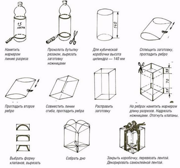 коробочки из пластиковых бутылок