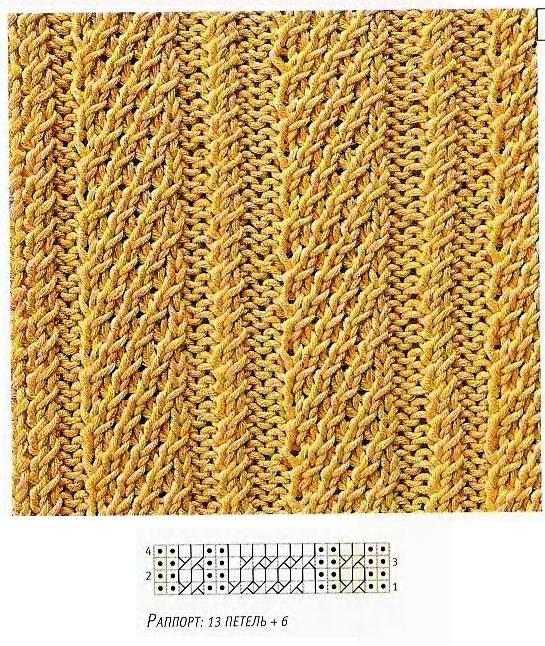 Вязание жгутов по резинке
