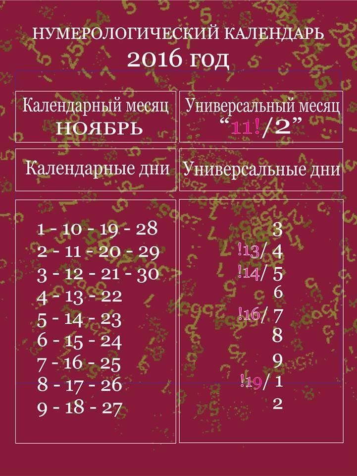 УНИВЕРСАЛЬНЫЙ НУМЕРОЛОГИЧЕСКИЙ КАЛЕНДАРЬ на НОЯБРЬ 2016 года.