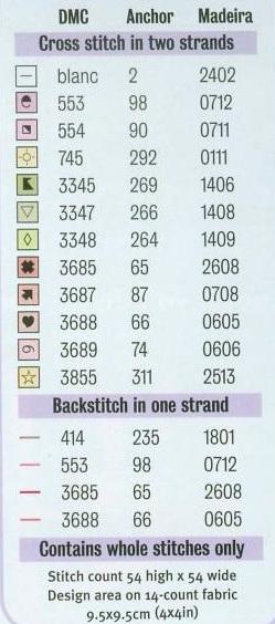 Схемы миниатюрной вышивки. ЦВЕТЫ (6) (249x564, 136Kb)
