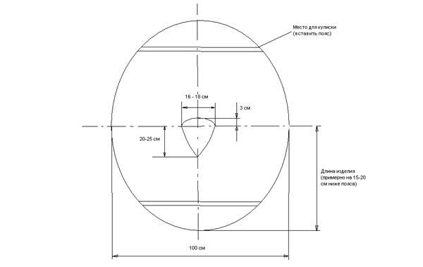 Как сшить накидку из круга 97