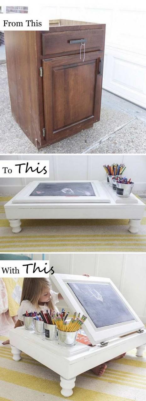 Бюджетные способы переделки мебели