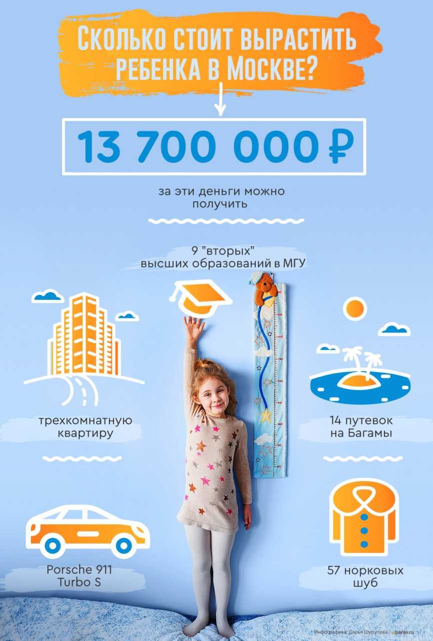 Мама дорогая! Сколько стоит вырастить ребенка в России: по следам одной инфографики