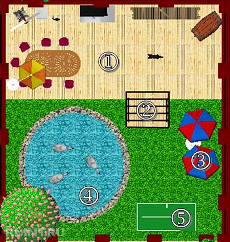 План участка: пикник-центр с патио и прудом