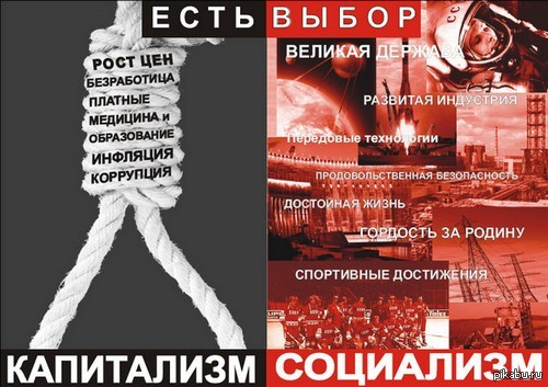 Чего не было в СССР