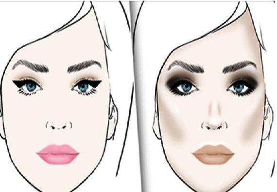 А ты знаешь, что твой макияж может рассказать о тебе?