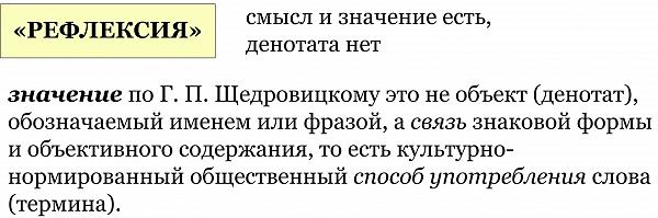 """Реферат текста Г. П. Щедровицкого """"Рефлексия в деятельности"""""""