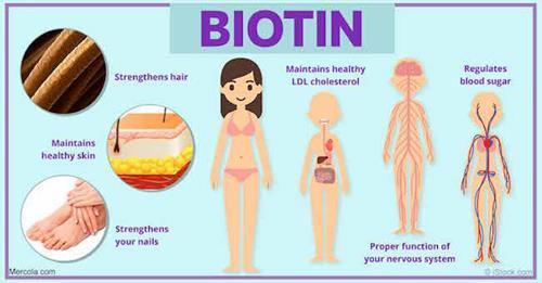 Общие признаки и симптомы дефицита биотина