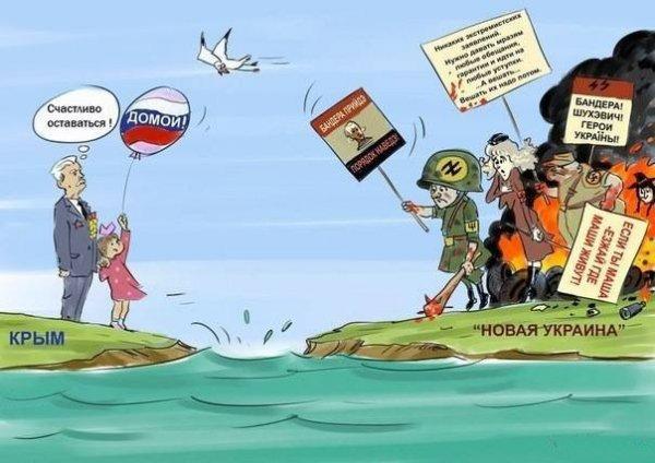 Украина пошла в Гаагу: Грозит ли России трибунал за Крым?