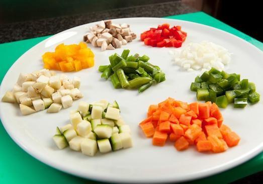 Основные виды нарезки продуктов
