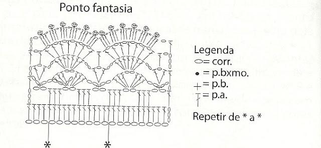 Много схем для вязания манишек