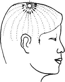 Ци-самомассаж головы
