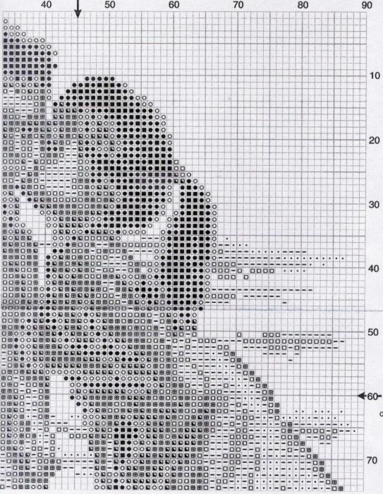 Схема вышивки поцелуй у моря дети