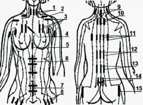 лечение суставов алюминиевой фольгой отзывы