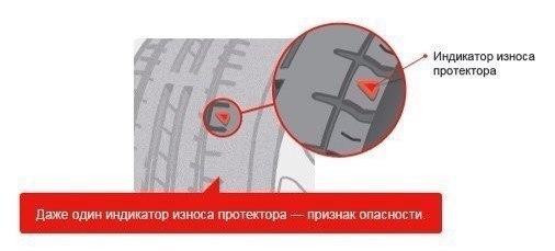 Полезная подборка: Про износ шин (как узнать, почему, причины, что делать)