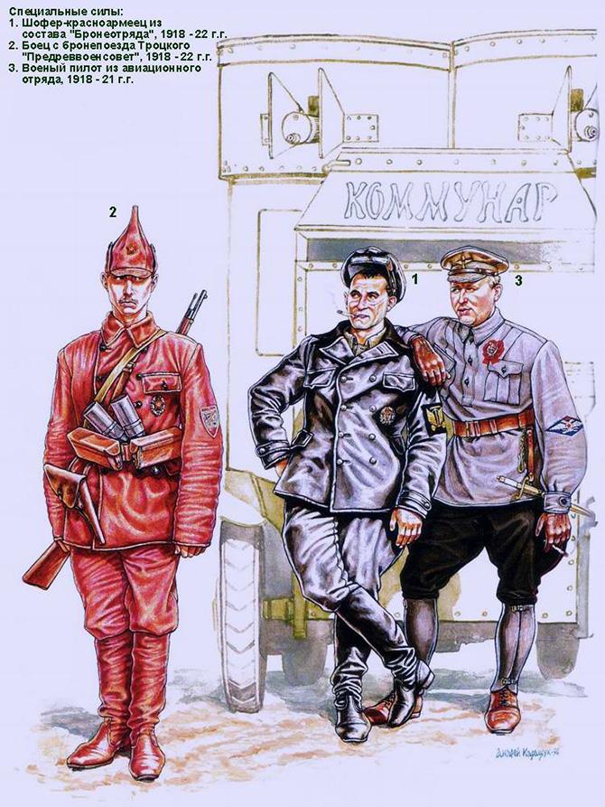 Красная Армия всех модней