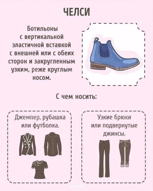 Полезно знать: сочетаем правильно одежду и обувь