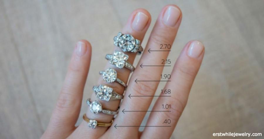 Что должен знать каждый, кто собирается покупать кольцо