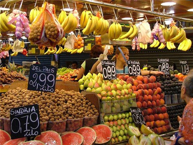 Мировые цены на продукты дос…