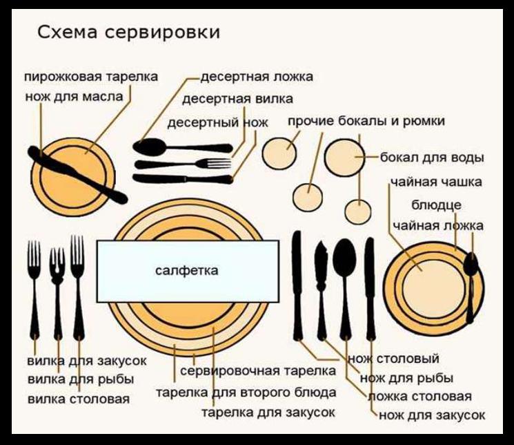Как накрыть стол КРАСИВО!