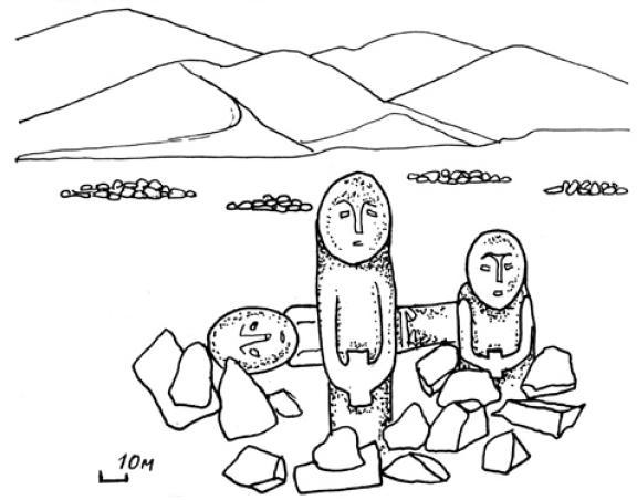 Археологические памятники кочевников в археологии Казахстана.
