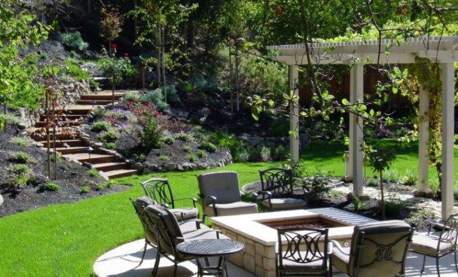 Дизайн двора частного дома: …