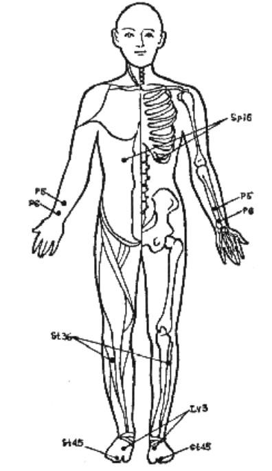 Точечный массаж – скорая помощь при укачивании в транспорте