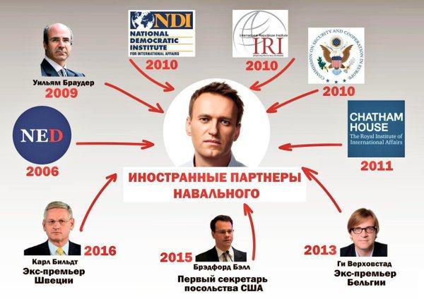 Наши дети, или театр Карабаса-Навального