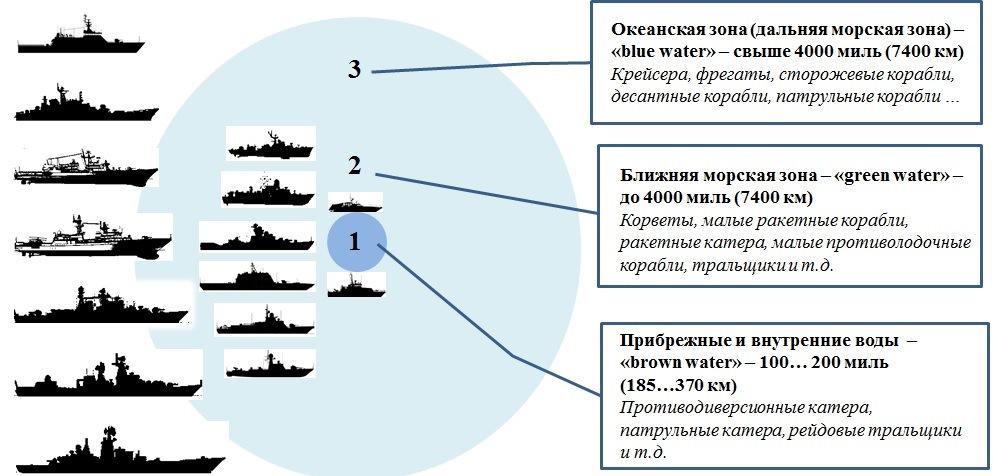 желаете одеть классификация кораблей вмф россии белье достаточно