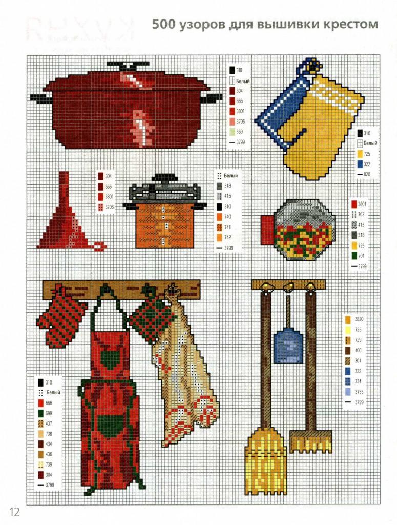 На кухню - схемы вышивки крестом скачать бесплатно, xsd 66